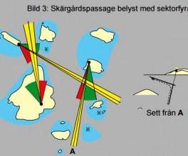 Nattnavigation sektorfyrar illustration, copyright Jens Marklund